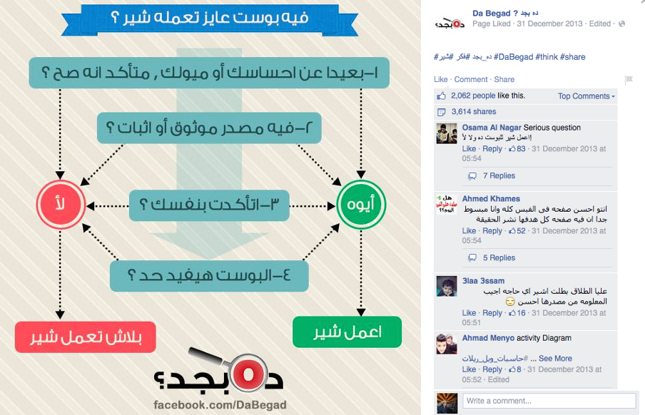 """Egyptian debunk page DaBegad? publishes guidelines for users to follow before they hit """"Share"""""""