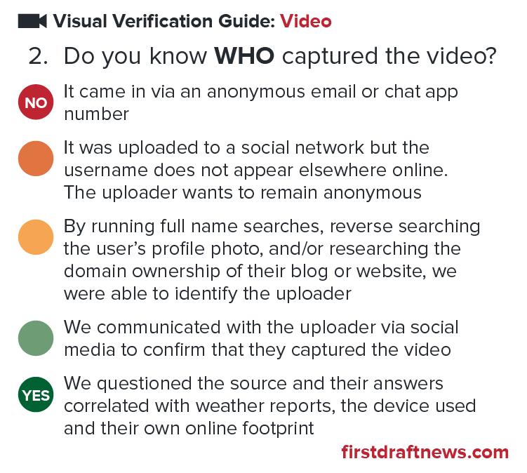 firstdraft vvg online video S2