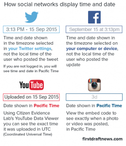 social-network-timestamps