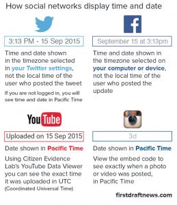 social-network-timestamps