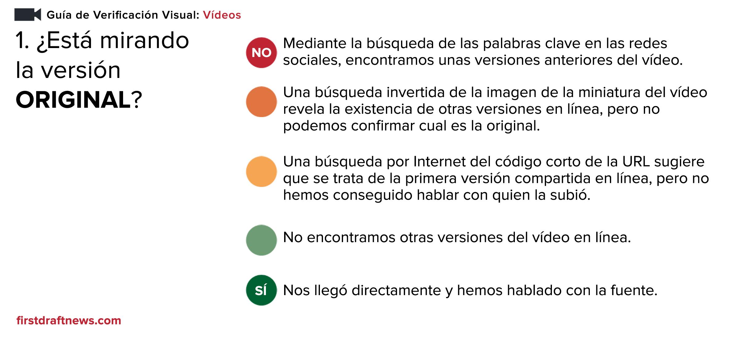 VVG - Video Spanish 1
