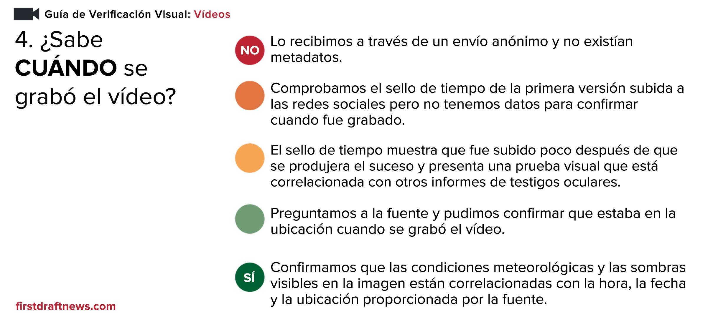 VVG - Video Spanish 4