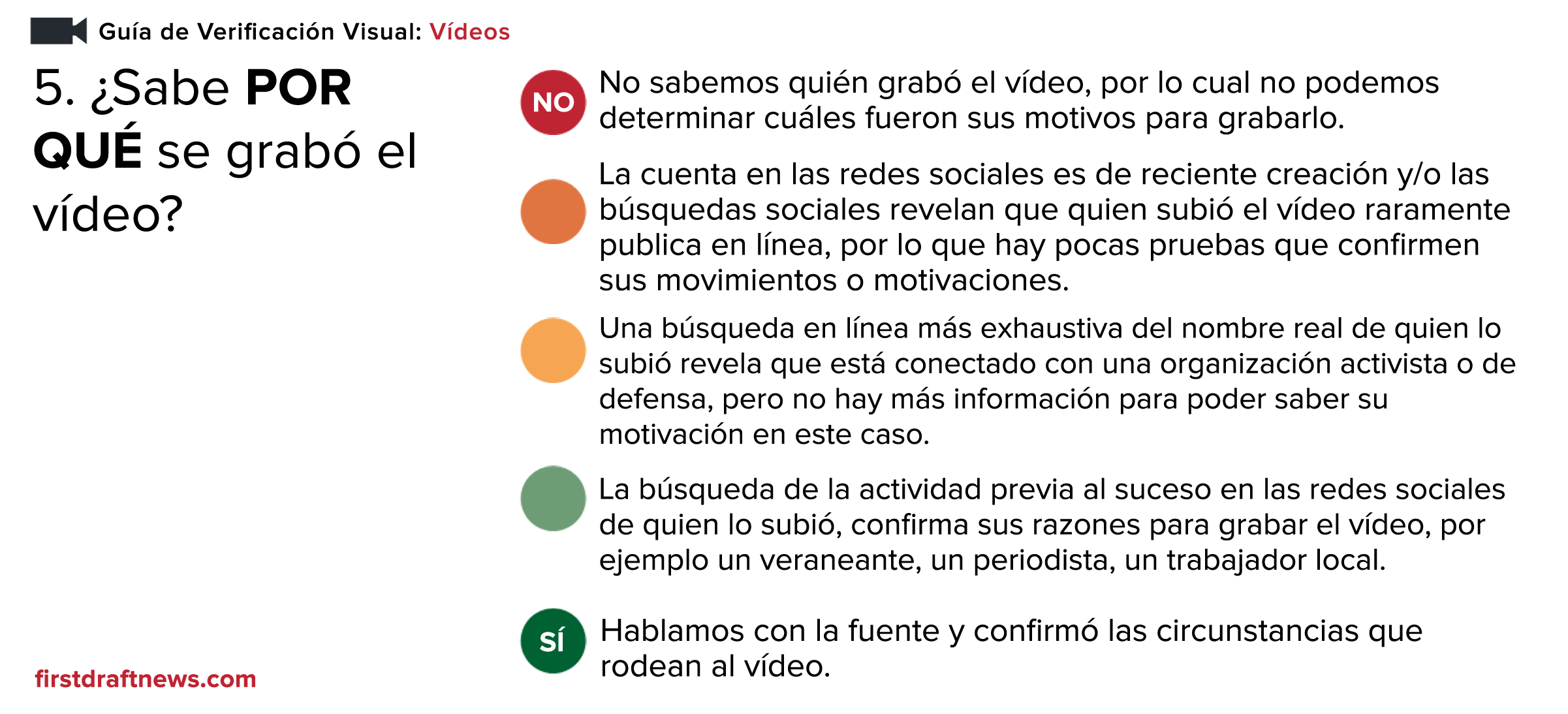 VVG - Video Spanish 5